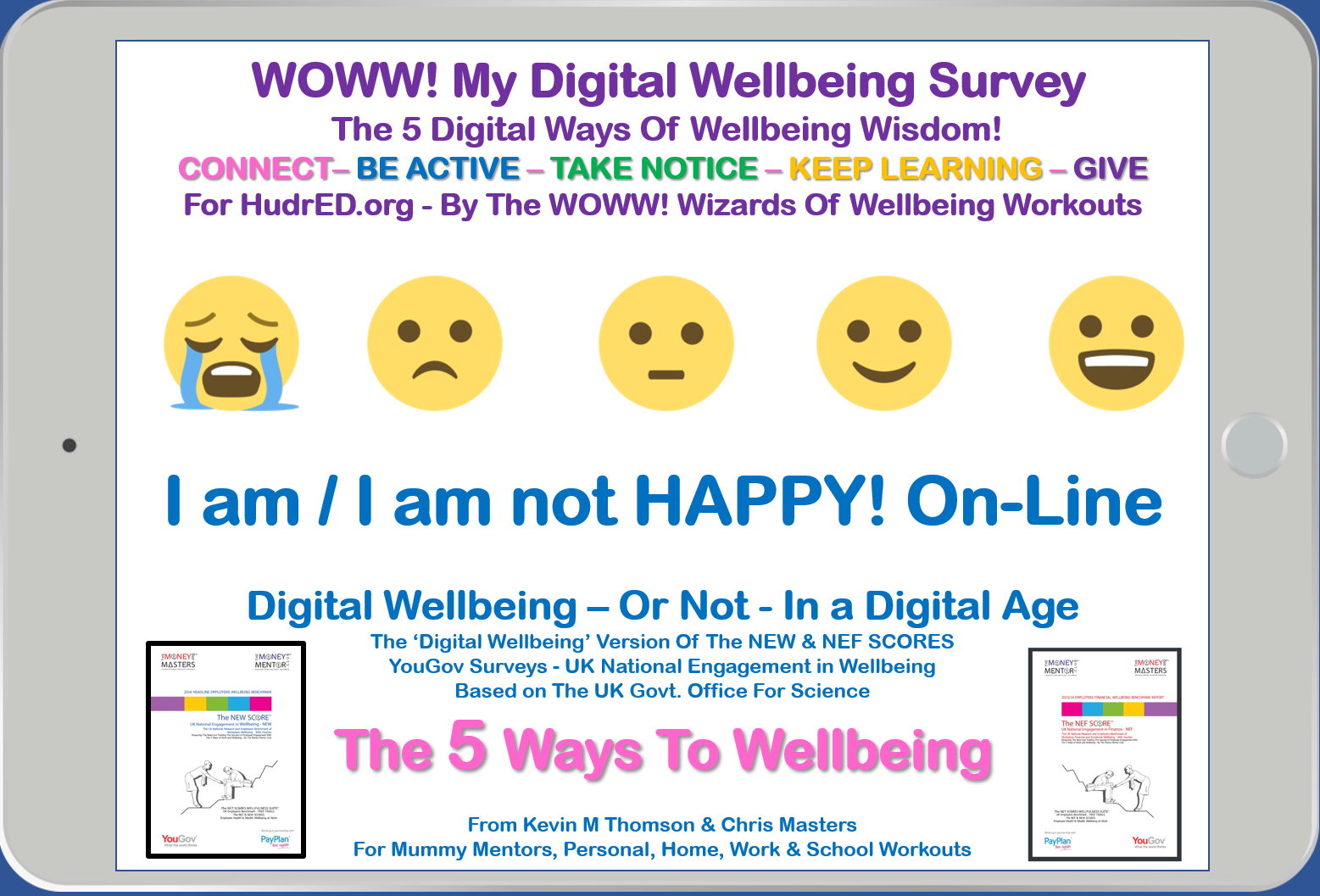 The WOWW! Digital Wellbeing Survey - The 5 Digital Ways Of Wellbeing Wisdom